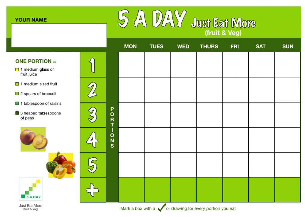 5 A Day Chart