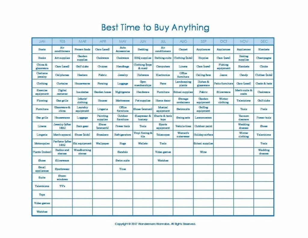 Best Time to Buy Anything printable