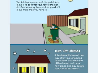Tips for making moving easier. Declutter and turn off utilities.