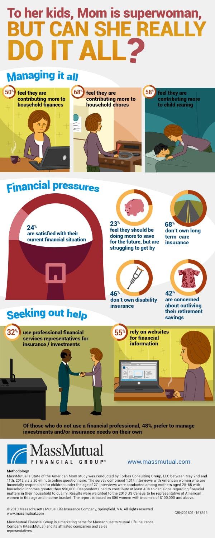 MomResearchStudy_Infographic