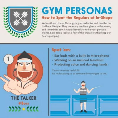 Gym personas. The talker
