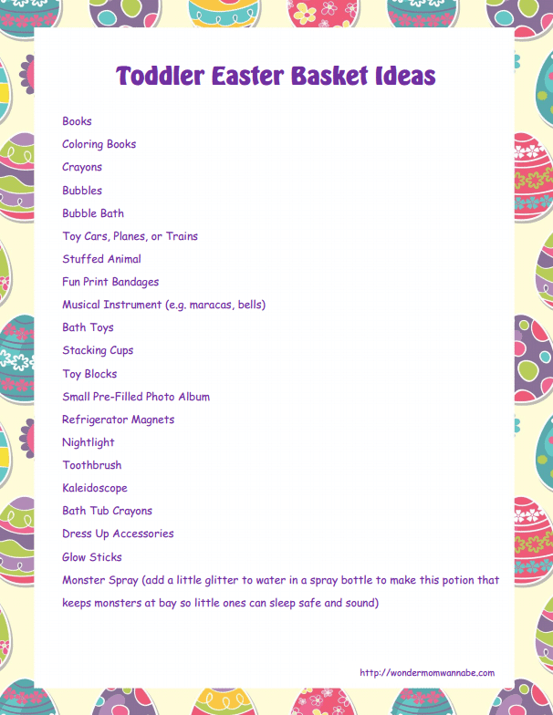 Easter Basket Ideas (Toddler)
