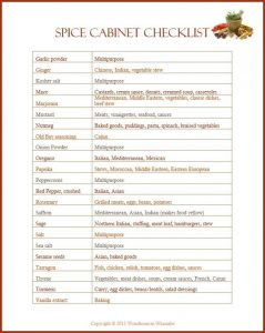 Amazing image for spice list printable