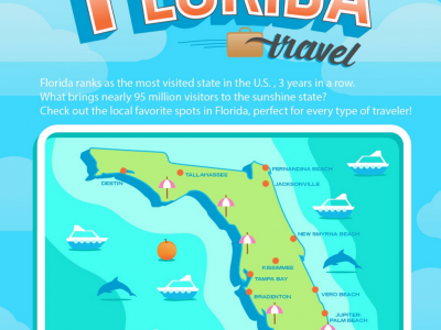 Guide to travling in Florida