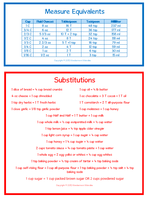 Kitchen Cheat Sheets for measuring and substitutions