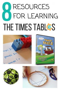 8 Multiplication Resources