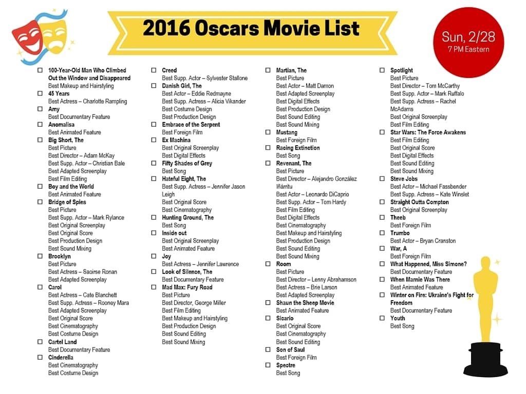 2016 Oscar Movie Checklist