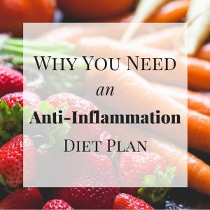 Why You Need an Anti-Inflammation Diet Plan