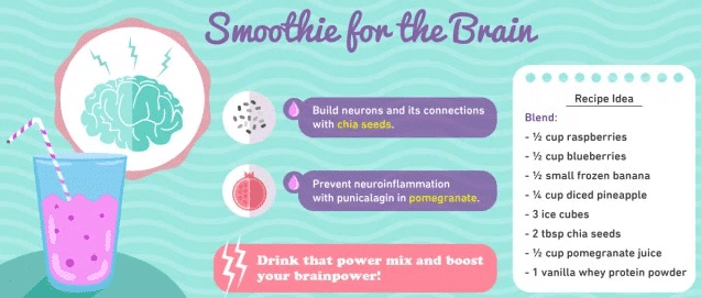 Smoothie for the Brain