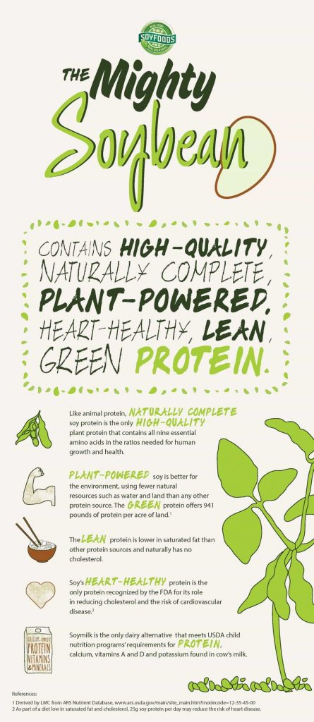 Soy-Protein-Infographic