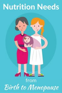 Nutrition Needs from Birth to Menopause