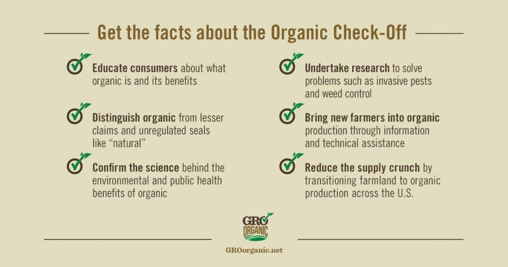 If You Want Affordable Abundant Organic Food Choices Do This One Thing