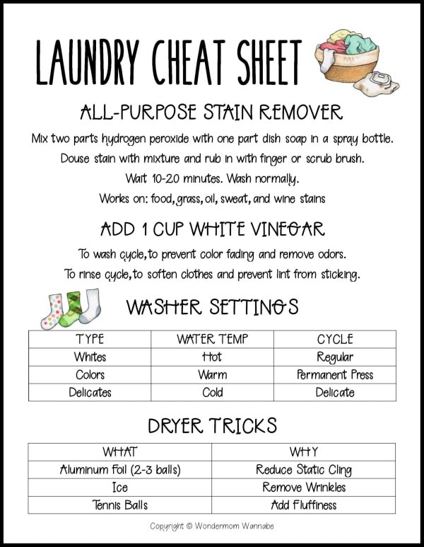 Printable Laundry Cheat Sheet