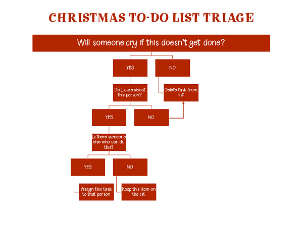 Christmas to do list triage graphic