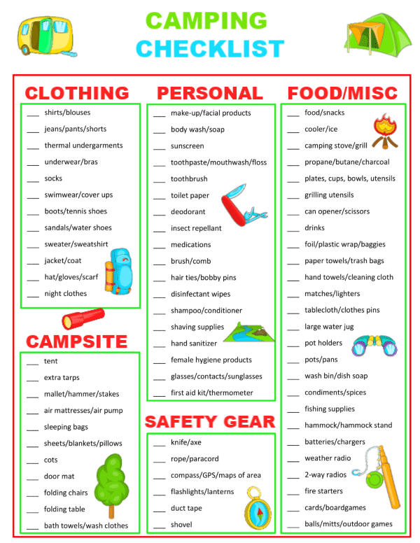 picture relating to Printable Camping Checklist identified as Tenting Record Printable