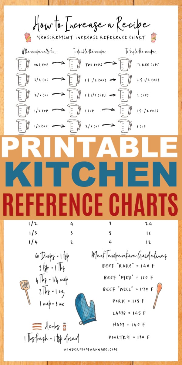 free printable kitchen reference charts with title text reading Printable Kitchen Reference Charts