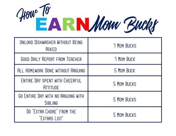 a chart on how to earn mom bucks