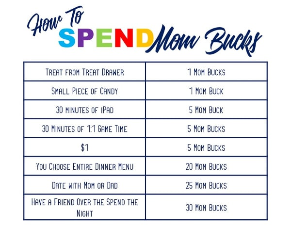 a chart on how to spend mom bucks
